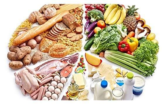 the-building-blocks-of-a-super-healthy-diet